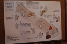 Explanation of the kiln.